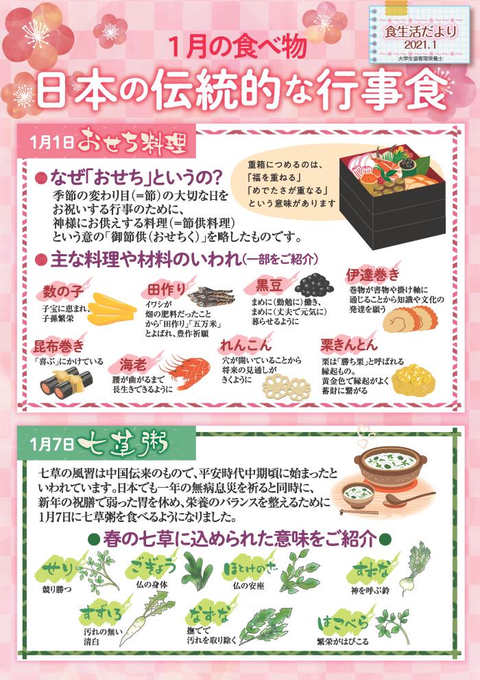 食生活だより【ポスター】(2021.1月)700 .png